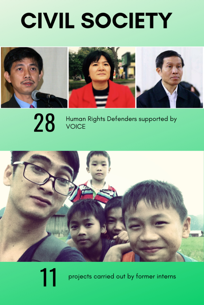 Annual-report-VOICE-2017-2018_VIETNAM-VOICE-3