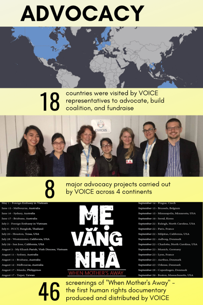 Annual-report-VOICE-2017-2018_VIETNAM-VOICE-4