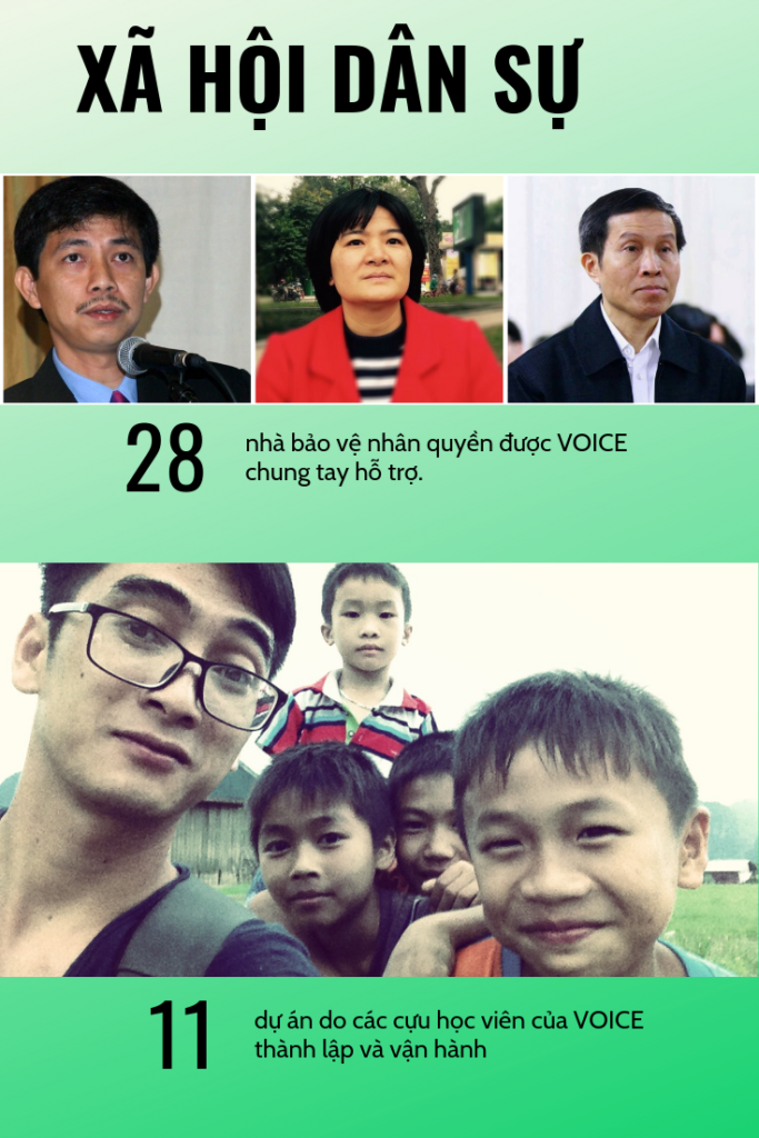 Bao-Cao-VOICE-2017-2018_VIETNAM-VOICE-3