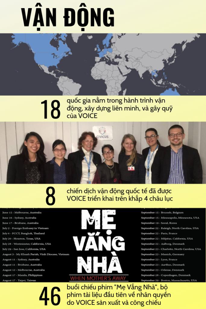 Bao-Cao-VOICE-2017-2018_VIETNAM-VOICE-4