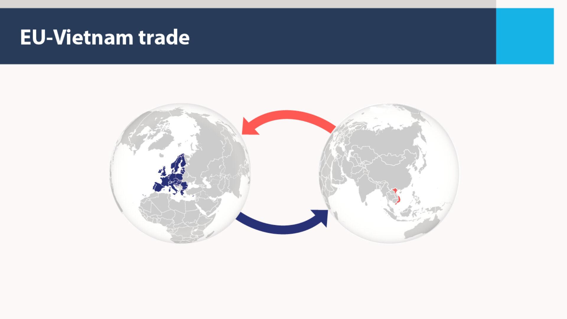 Các Nghị sĩ Châu Âu yêu cầu cải thiện nhân quyền ở Việt Nam trước khi phê chuẩn EVFTA